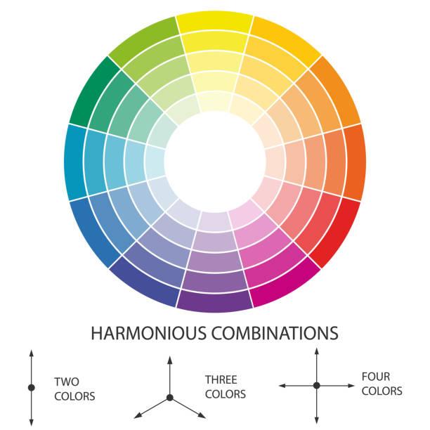 illustrazioni stock, clip art, cartoni animati e icone di tendenza di combinazione di colori. combinazione di colori circolare con una selezione armoniosa di colori. illustrazione vettoriale piatta. - huế