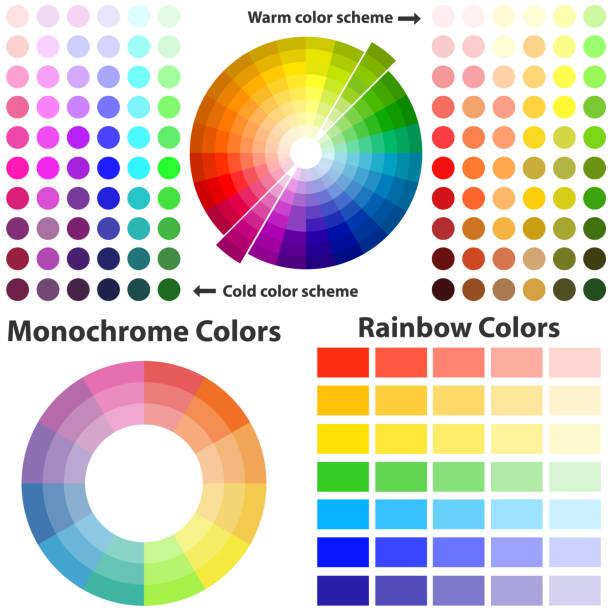 illustrazioni stock, clip art, cartoni animati e icone di tendenza di color scheme, warm and cold colors - huế