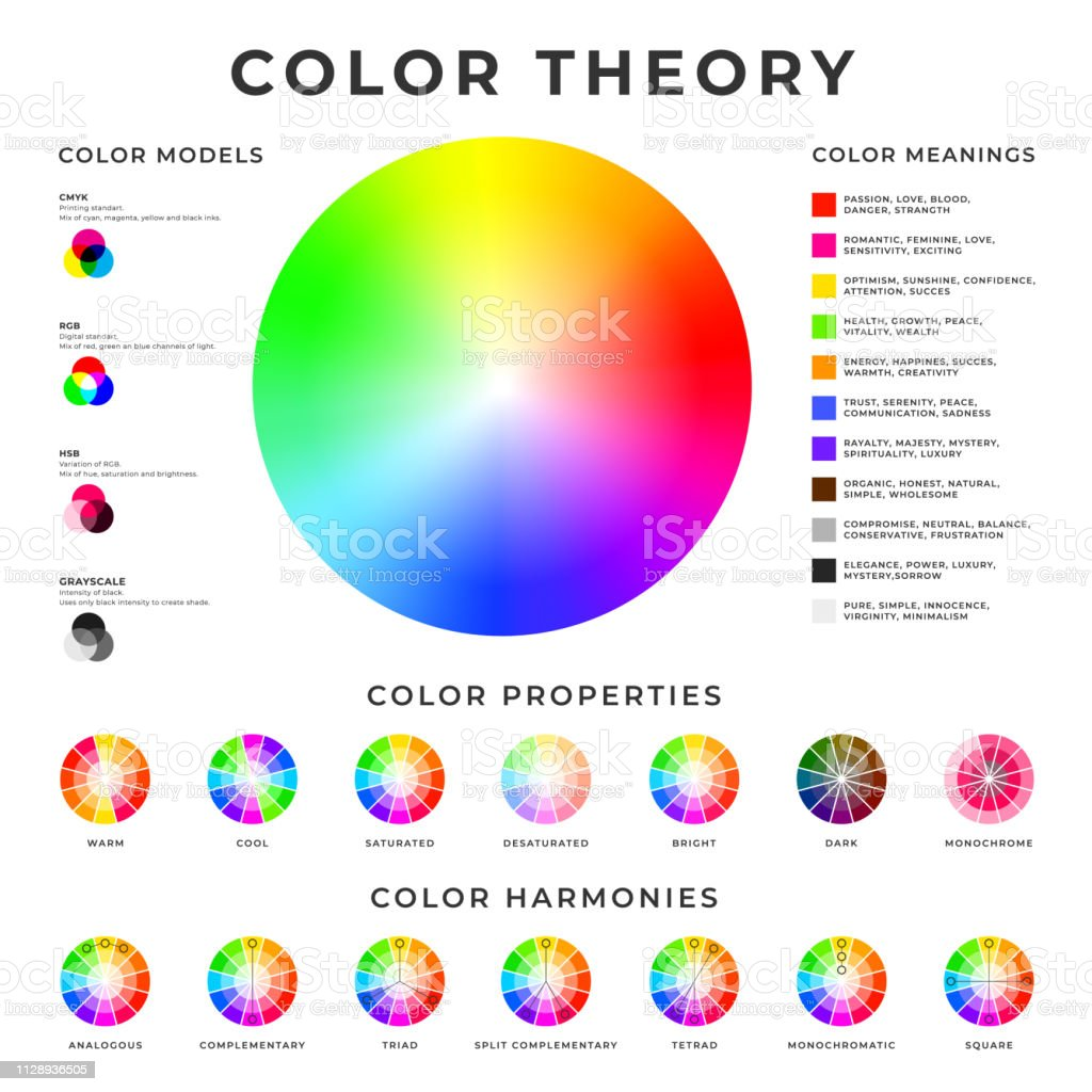 Color theory placard. Colour models, harmonies, properties and meanings memo poster design. Color theory placard. Colour models, harmonies, properties and meanings memo poster design Artist's Palette stock vector