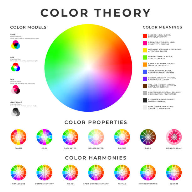 color theory placard. colour models, harmonies, properties and meanings memo poster design. - насыщенный цвет stock illustrations
