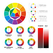 Color Theory, color wheels, harmonies, and color moods.