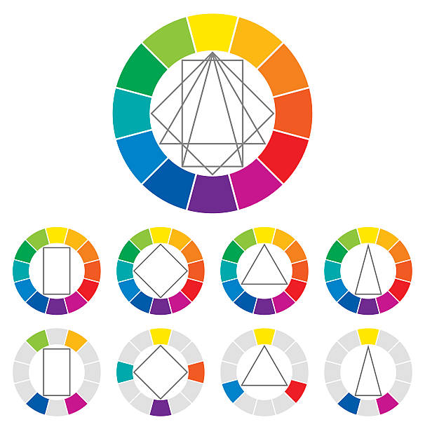 illustrazioni stock, clip art, cartoni animati e icone di tendenza di color wheel color combinations - ruota dei colori