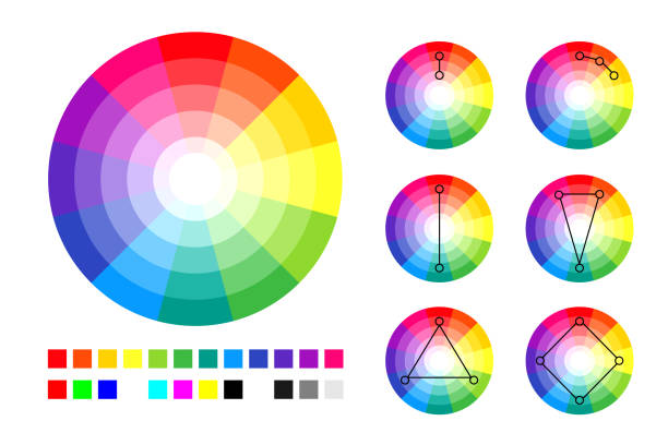 illustrazioni stock, clip art, cartoni animati e icone di tendenza di color wheel, color schemes and rgb and cmyk palette. - ruota dei colori