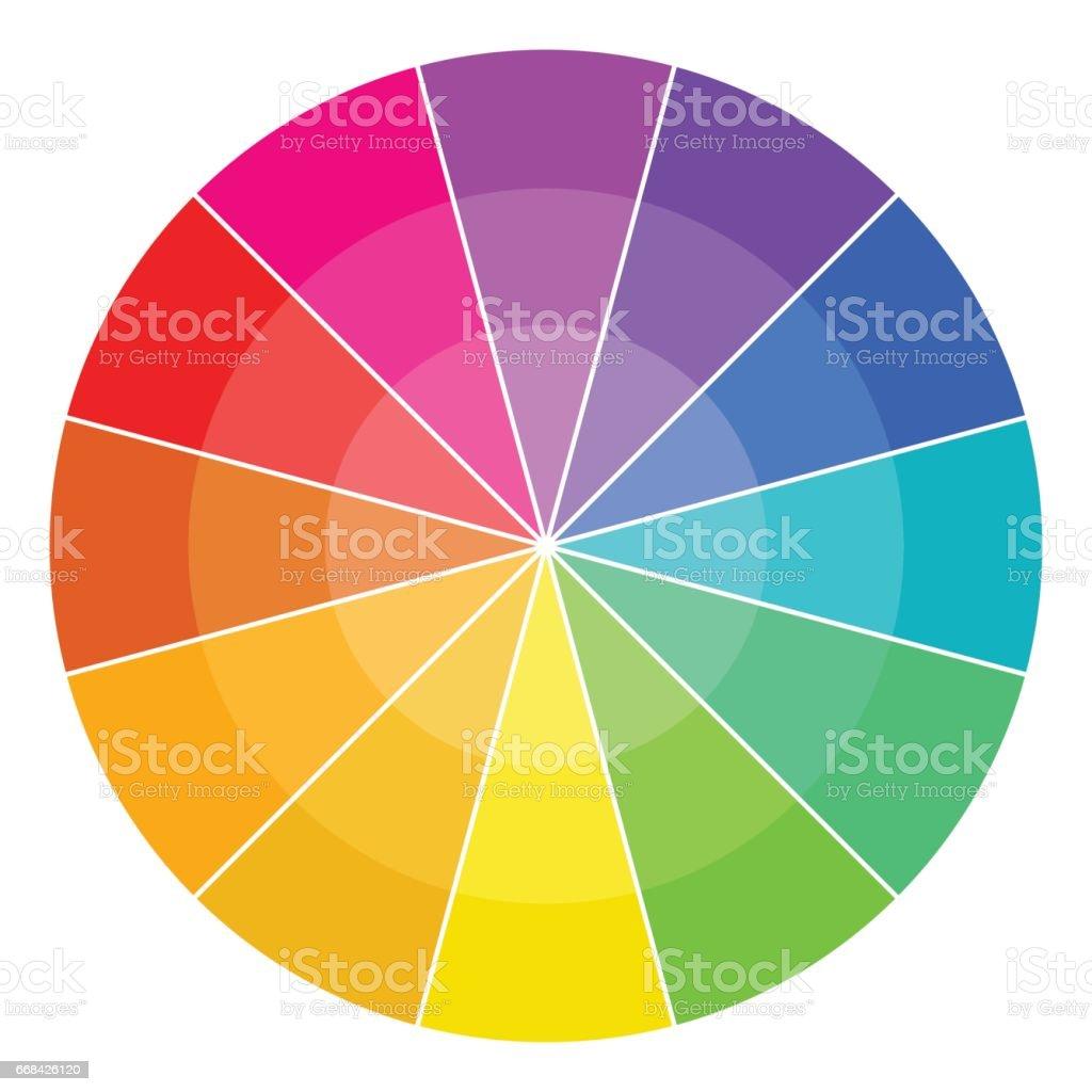 farbkreis zum ausmalen  malvorlagen