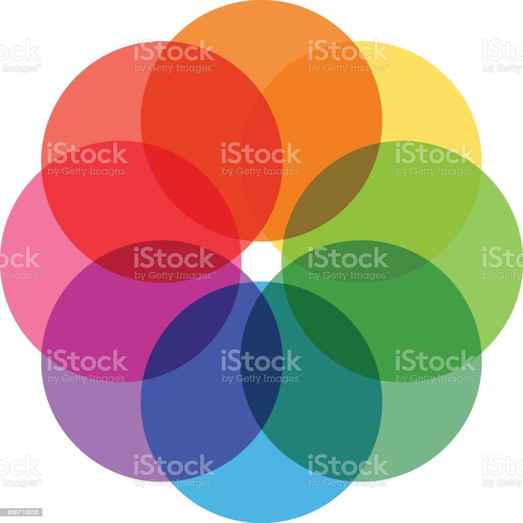 Color wheel illustration vector art illustration