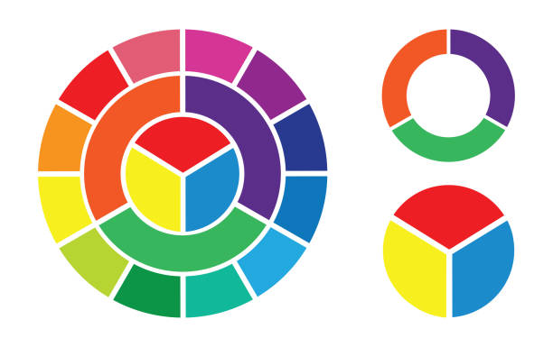 illustrazioni stock, clip art, cartoni animati e icone di tendenza di un gruppo di selezione della ruota dei colori - huế