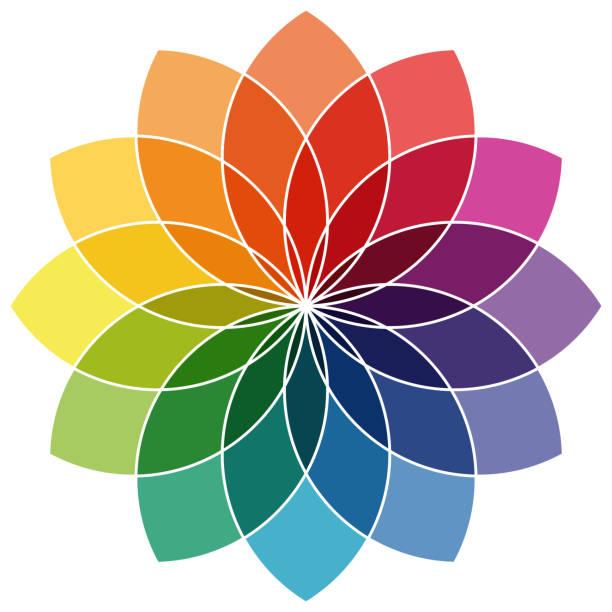 illustrazioni stock, clip art, cartoni animati e icone di tendenza di color wheel twelve colors - huế