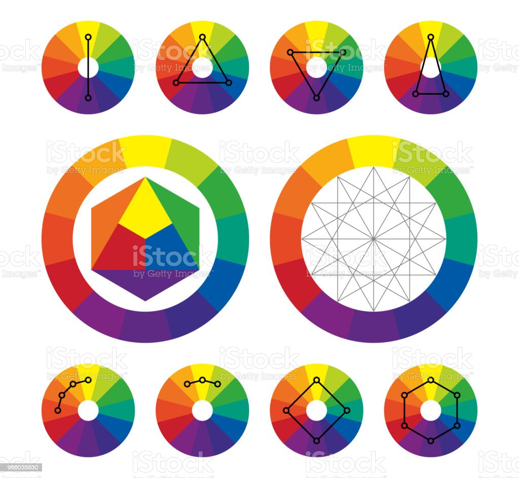 Color Wheel Types Of Color Complementary Schemes Stock Vector Art