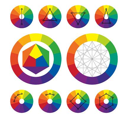 Färghjulet Typer Av Kompletterande Färgscheman-vektorgrafik och fler bilder på Antända