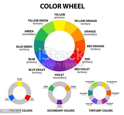 color wheel diagram