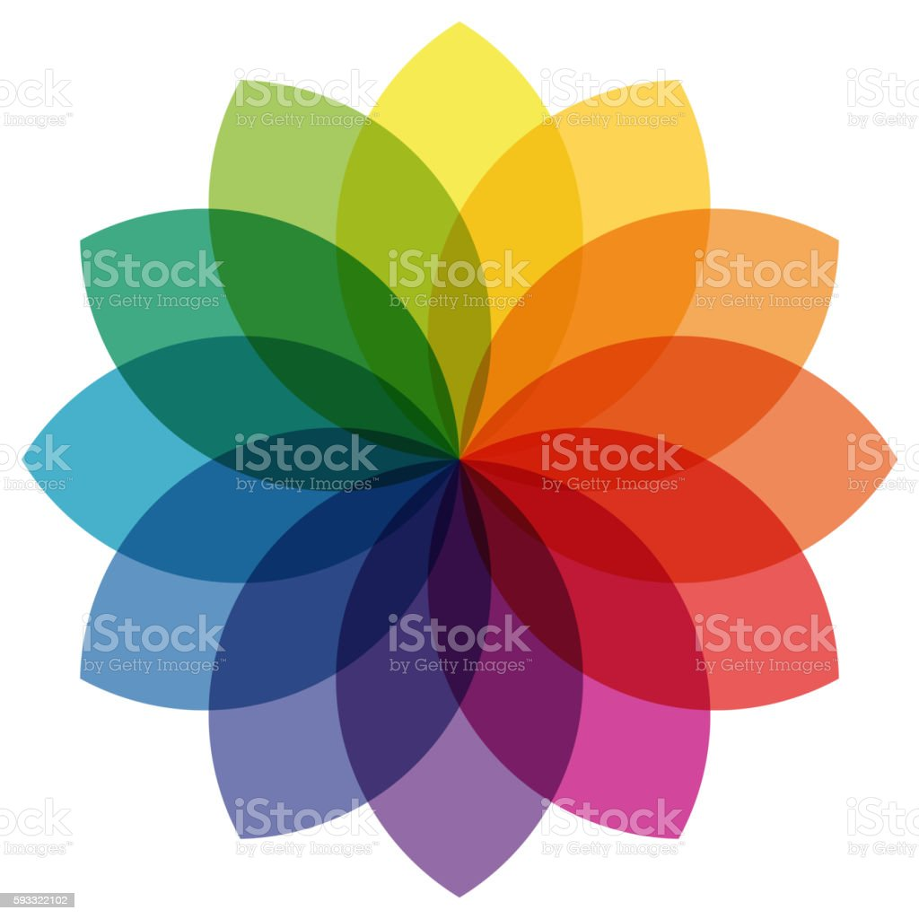 Color Wheel With Overlaying Colors Stock Vector Art More Images Of