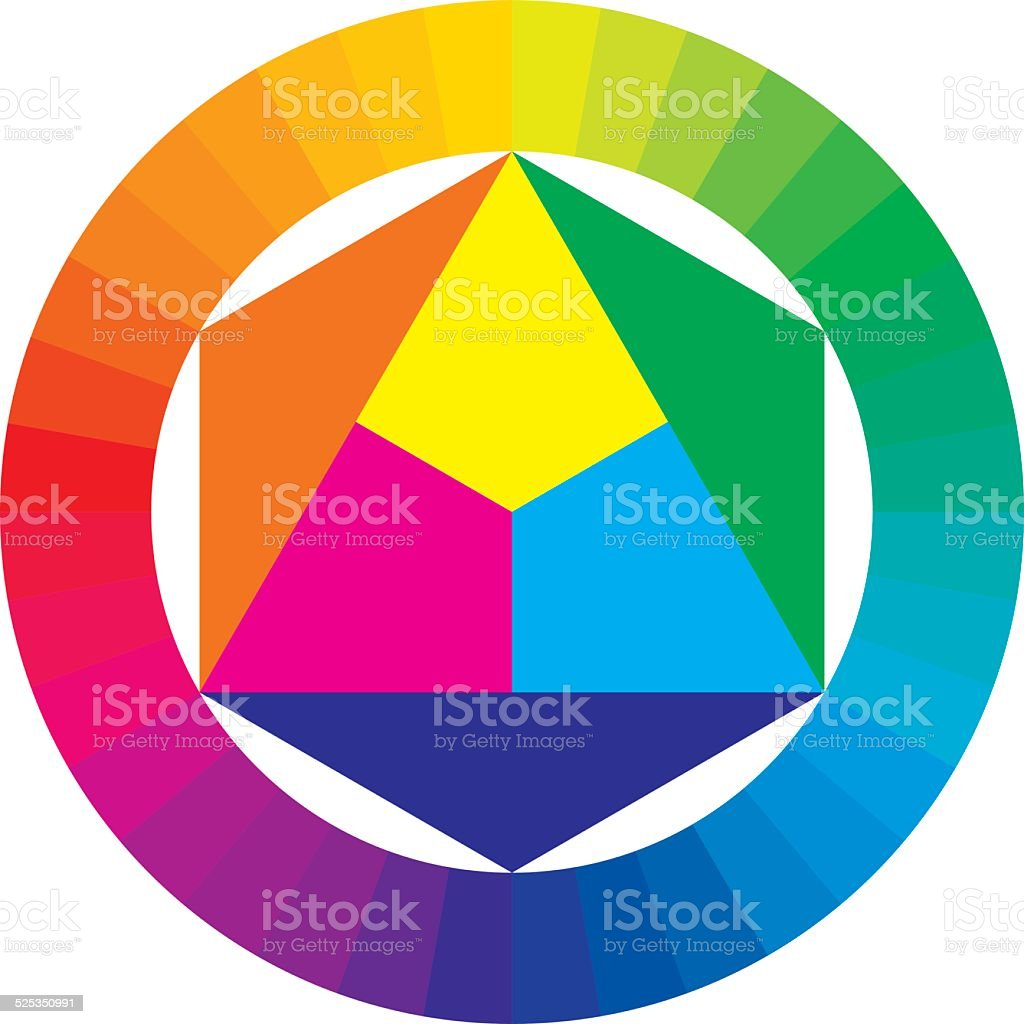color wheel with primary and secondary colors stock vector art rh istockphoto com