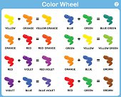 Color Wheel Worksheet For Kids Stock Vector Art More Images Of
