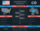 USA - Colorado state infographic template for commercial and private use