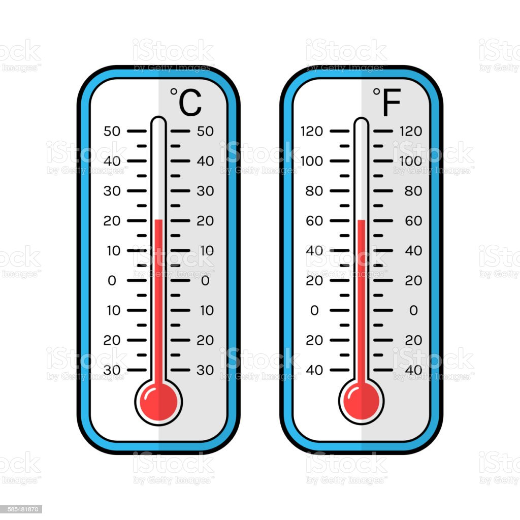 a history and importance of thermometers Digital thermometers information sanitization is an important specification if the thermometer is going to be used in a clinical setting or in the food and.