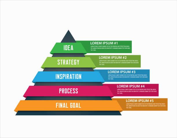 ilustraciones, imágenes clip art, dibujos animados e iconos de stock de pirámide de colores infigráfica con cinco opciones y pasos. - infografías
