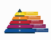 Layered chart for marketing or business presentation report.