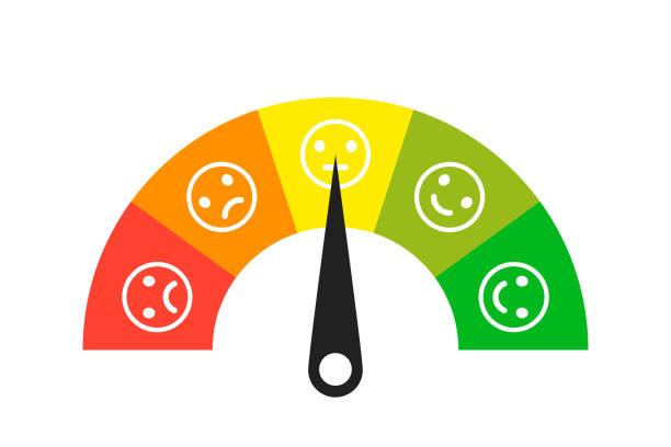 illustrazioni stock, clip art, cartoni animati e icone di tendenza di scala colorata. misuratore. indicatore con colori diversi. emoji affronta le icone. indicatore del tachimetro del contagiri del dispositivo di misura. illustrazione isolata vettoriale. - emozione
