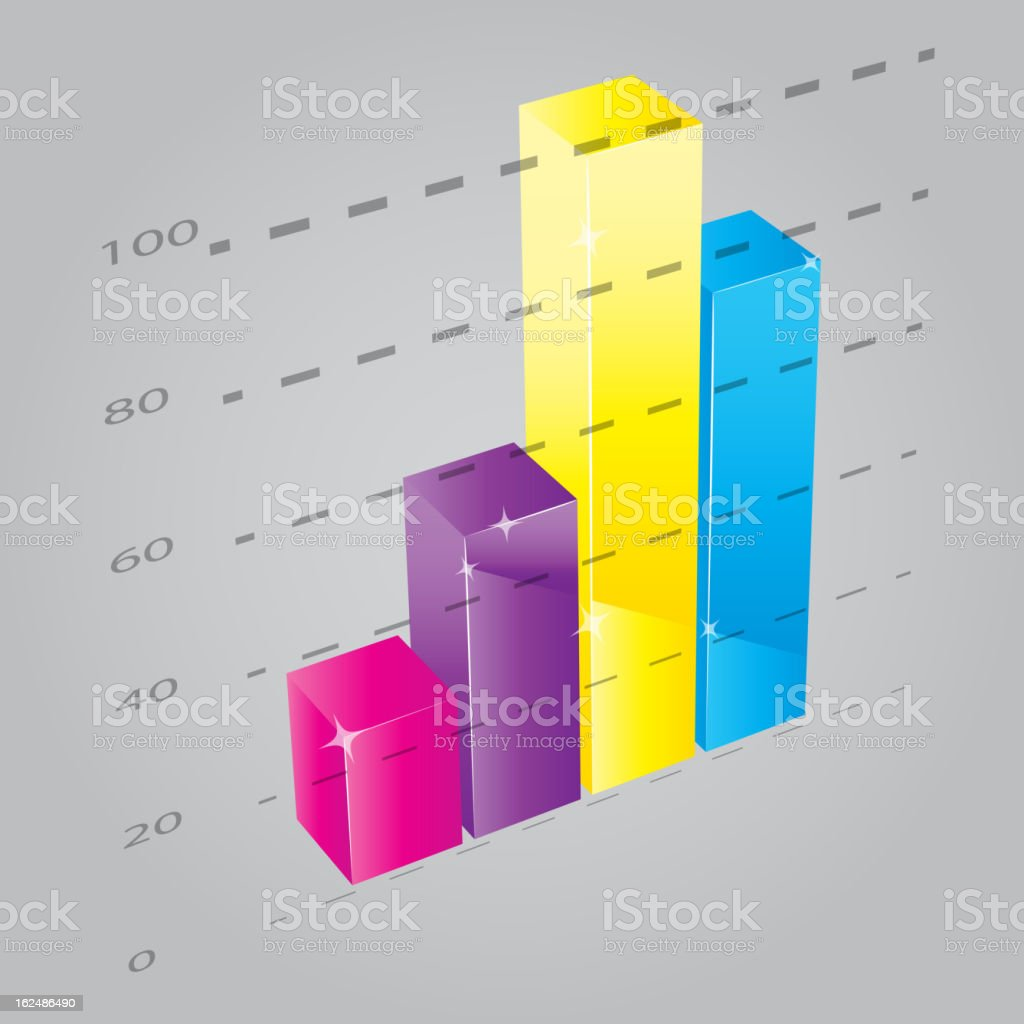 Colorful 3D bar chart royalty-free colorful 3d bar chart stock vector art & more images of achievement