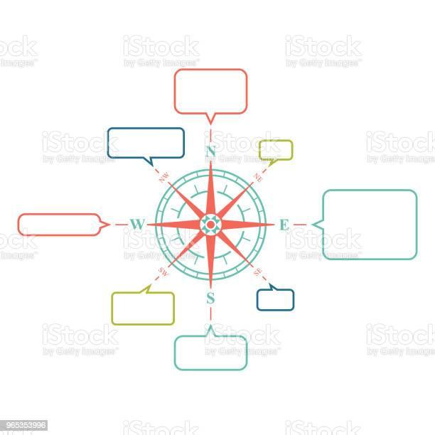 Kolorowy Abstrakcyjny Diagram Infografiki Koncepcji Z Etapem - Stockowe grafiki wektorowe i więcej obrazów Kompas
