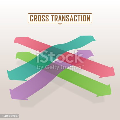 Difference color arrows through the crossway.