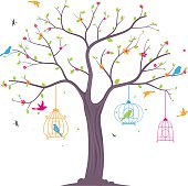 Vector Illustration of colorful Birds with tree and birdcage
