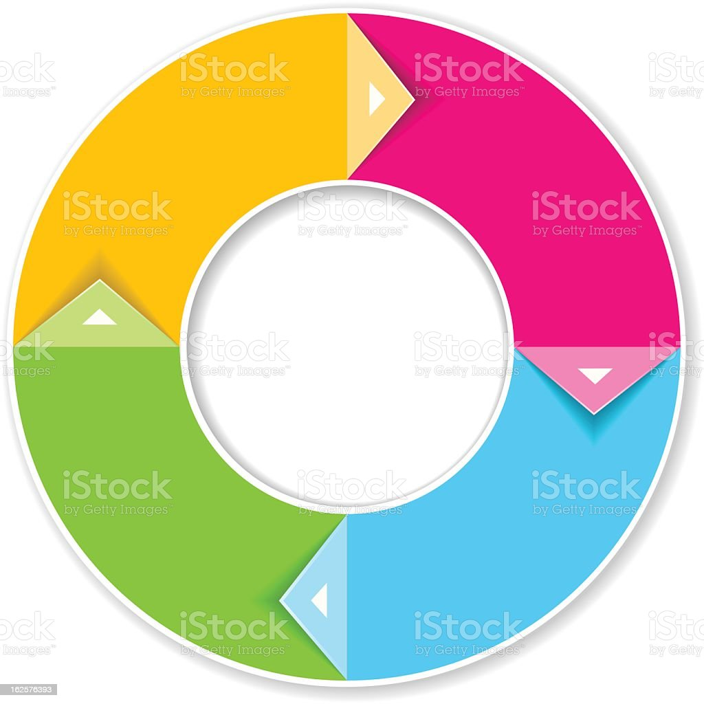 Circle diagram blank data wiring diagrams colorful blank circular diagram on white background stock vector art rh istockphoto com circle diagram template free circle diagram template powerpoint free ccuart Images