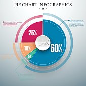 Colorful business pie chart for Your documents, reports, presentations and infographic.