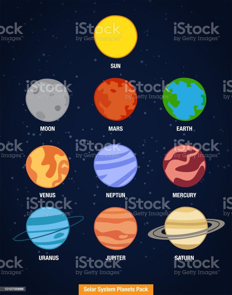 Colore Amusant Mignon Dessin Anime Brillant Systeme Solaire Planetes
