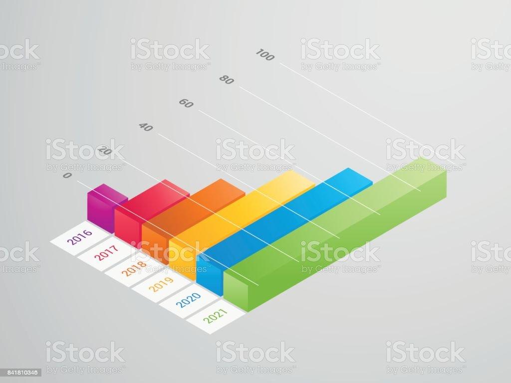 Bunte 3D-Diagramm – Vektorgrafik