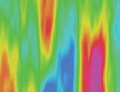 Colorful heat map