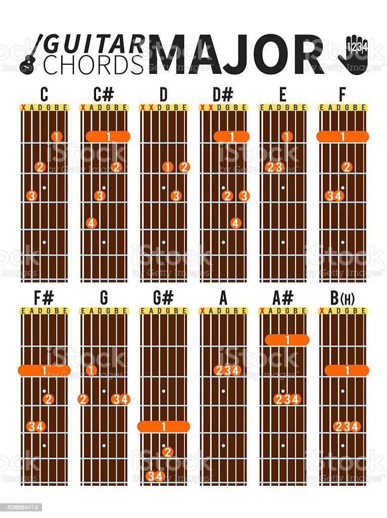 Colorful Major Chords Chart For Guitar With Fingers Position Stock