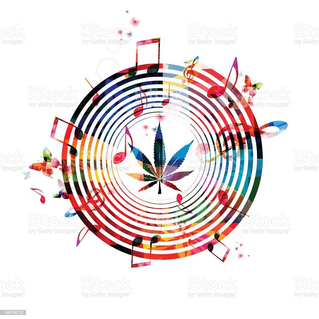long term effects of marijuanas