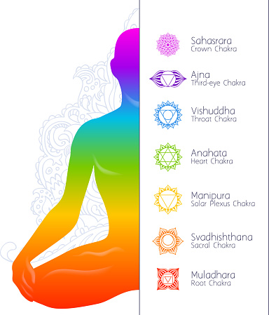 Colorful meditating man silhouette and chakras.
