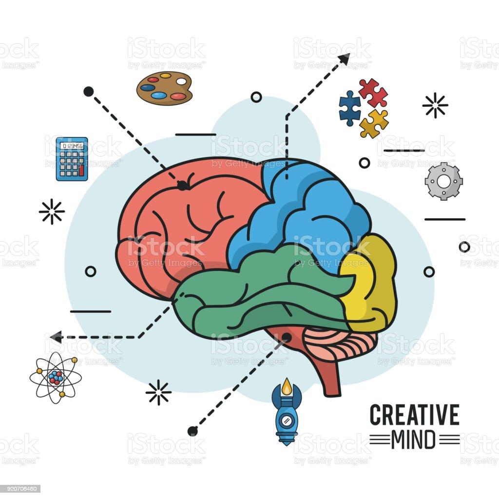 Ilustración de Cartel Colorido De Mente Creativa Con Diferentes ...