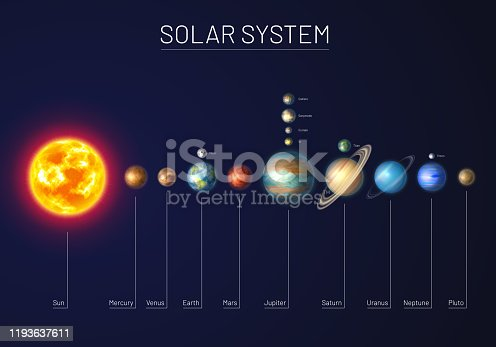 Colorful solar system with nine planets and satellites. Astronomy banner with nine planet stand in row. Galaxy discovery and exploration. Realistic planetary system and deep space vector illustration.