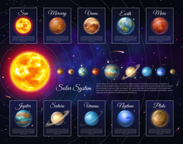colorful solar system with nine planets - venus stock illustrations