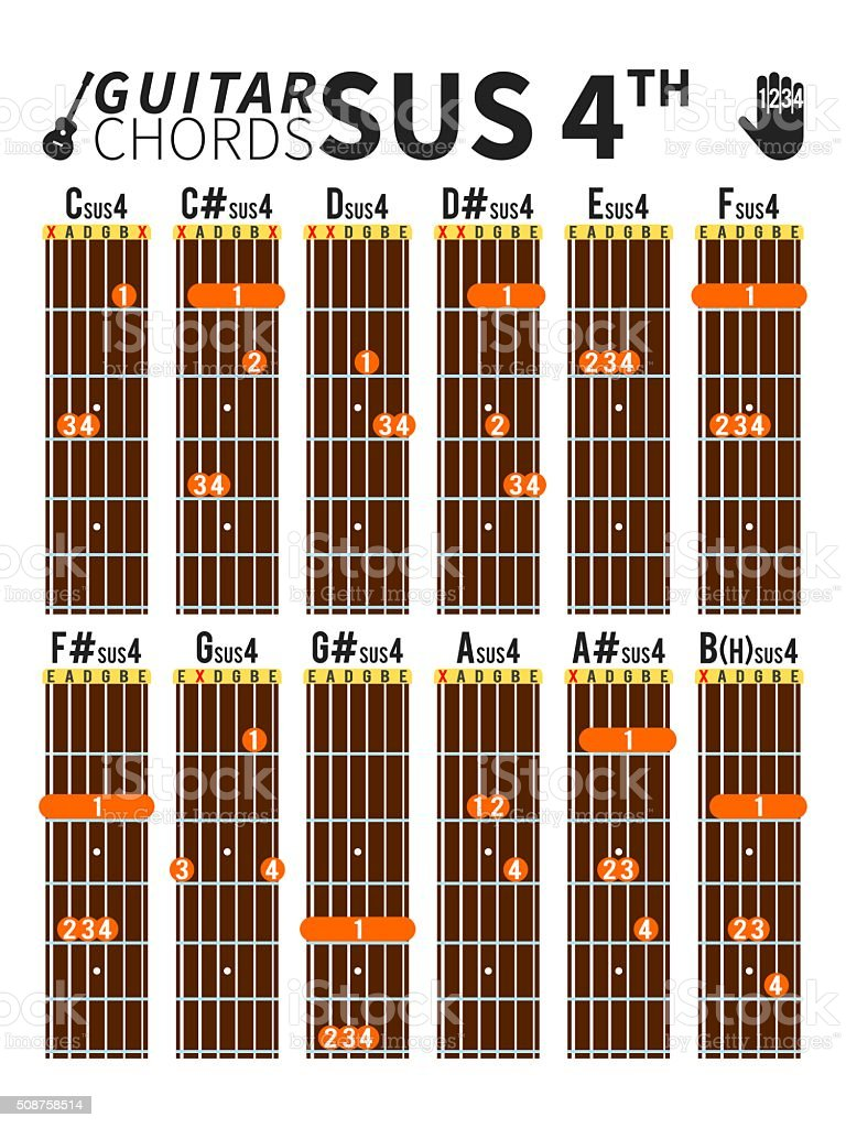 Colorful Suspended Fourth Chords Chart For Guitar With Fingers