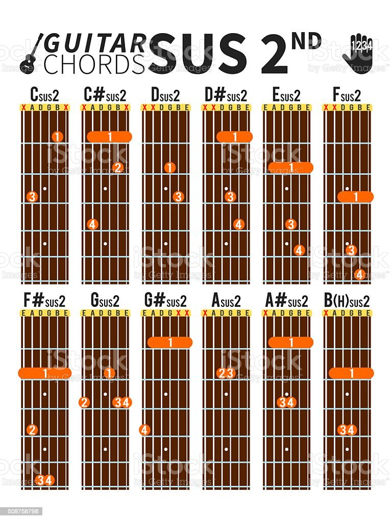 Colorful Suspended Second Chords Chart For Guitar With Fingers