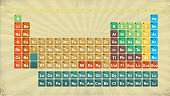 Colorful and textured design of Periodic Table of Elements. Download includes Illustrator 10 eps, high resolution jpg and png file. See my portfolio for an alternative vintage version of the Periodic Table.