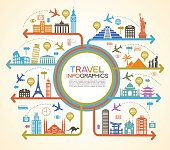 Colorful travel infographics with famous landmarks