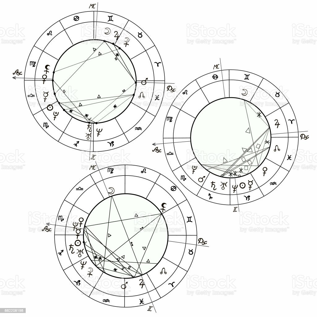 Coloring natal astrological chart zodiac signs vector illustration coloring natal astrological chart zodiac signs vector illustration royalty free coloring natal astrological chart geenschuldenfo Choice Image