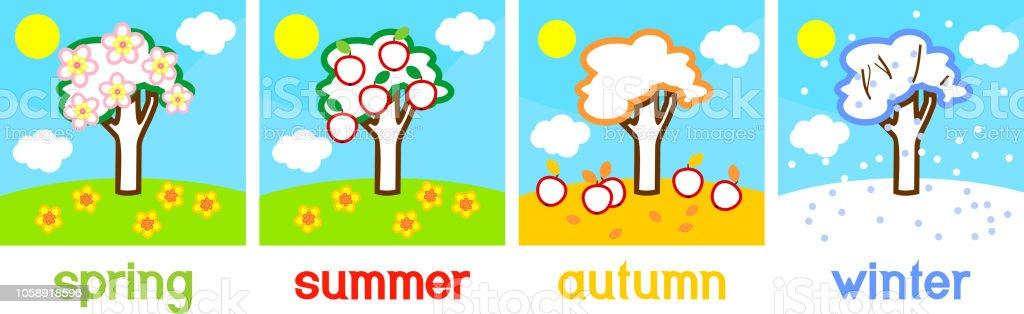 Download Malvorlagen Jahreszeiten Gif