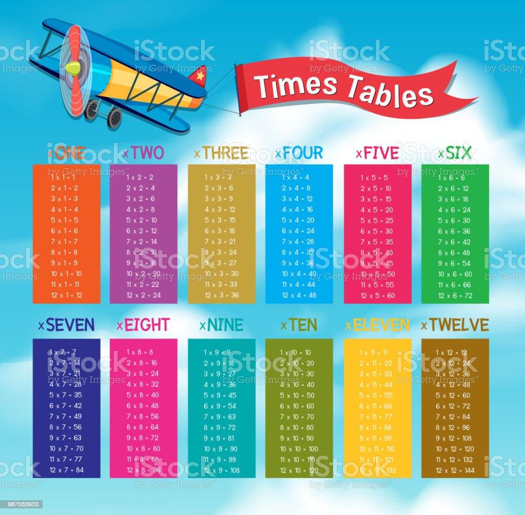 Bunte Math Mal Tabellen Auf Sky Stock Vektor Art und mehr Bilder von ...
