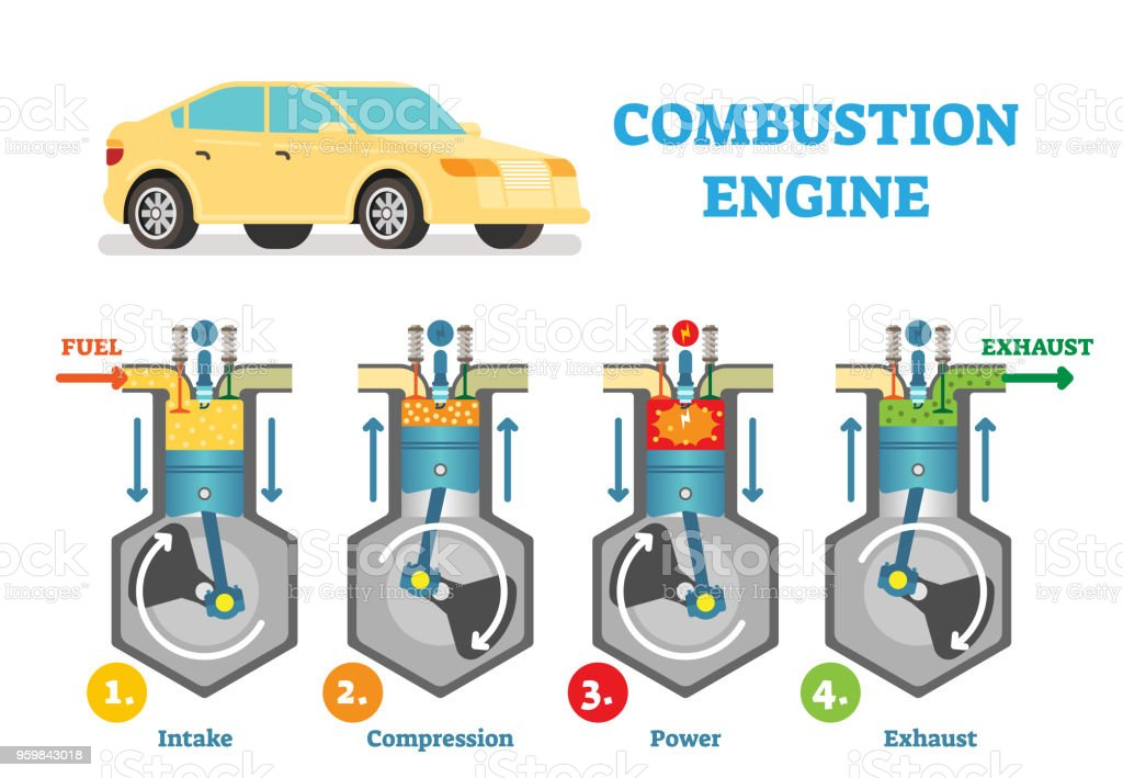 Diesel Engine Illustrations  Royalty