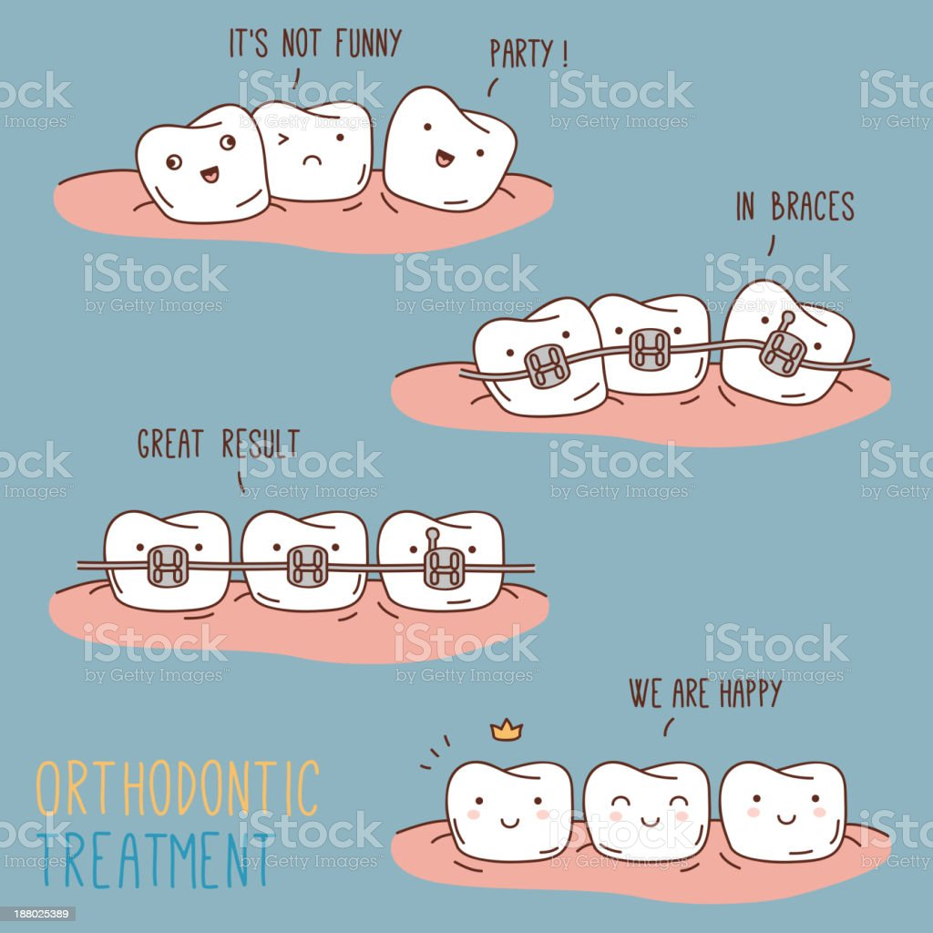 Comics about orthodontic treatment. vector art illustration