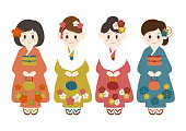 Coming of age ceremony(Women dressed in kimono)