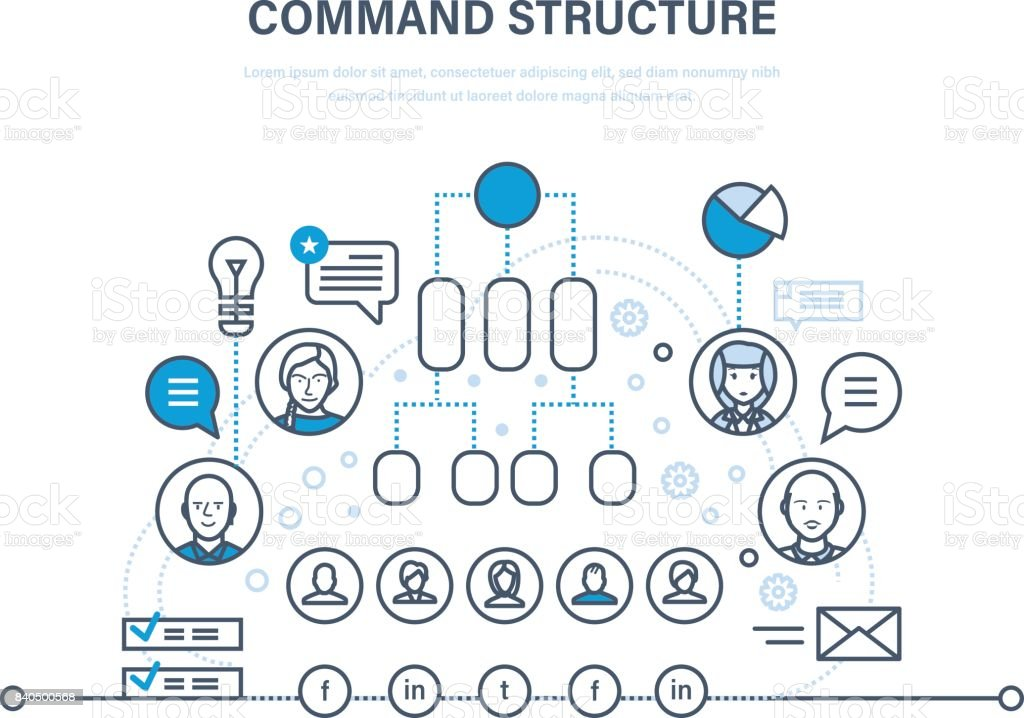 Command structure. Corporate business hierarchy. Communications, teamwork. People hierarchy structure vector art illustration