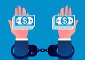 Commercial crimes arrested, money temptation and financial crimes