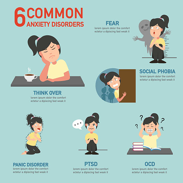 6 common anxiety disorders infographic,illustration. - anxiety stock illustrations, clip art, cartoons, & icons